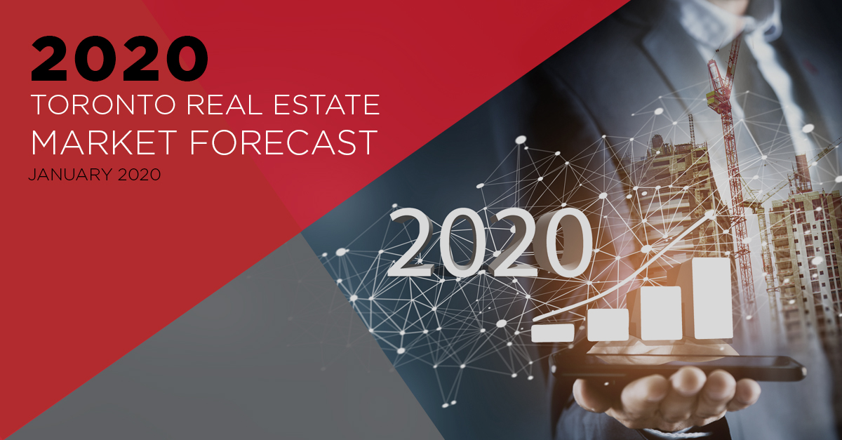 toronto real Estate Market Forecast
